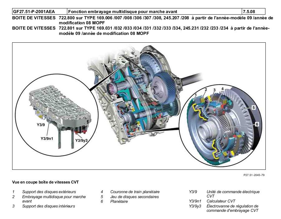 boite-vitesse-722-801-n-2-.jpg