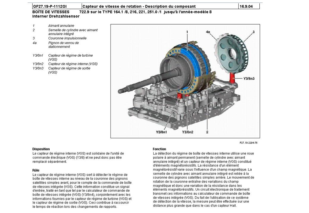 boite-vitesse-722_9-fonctionnement-.jpg