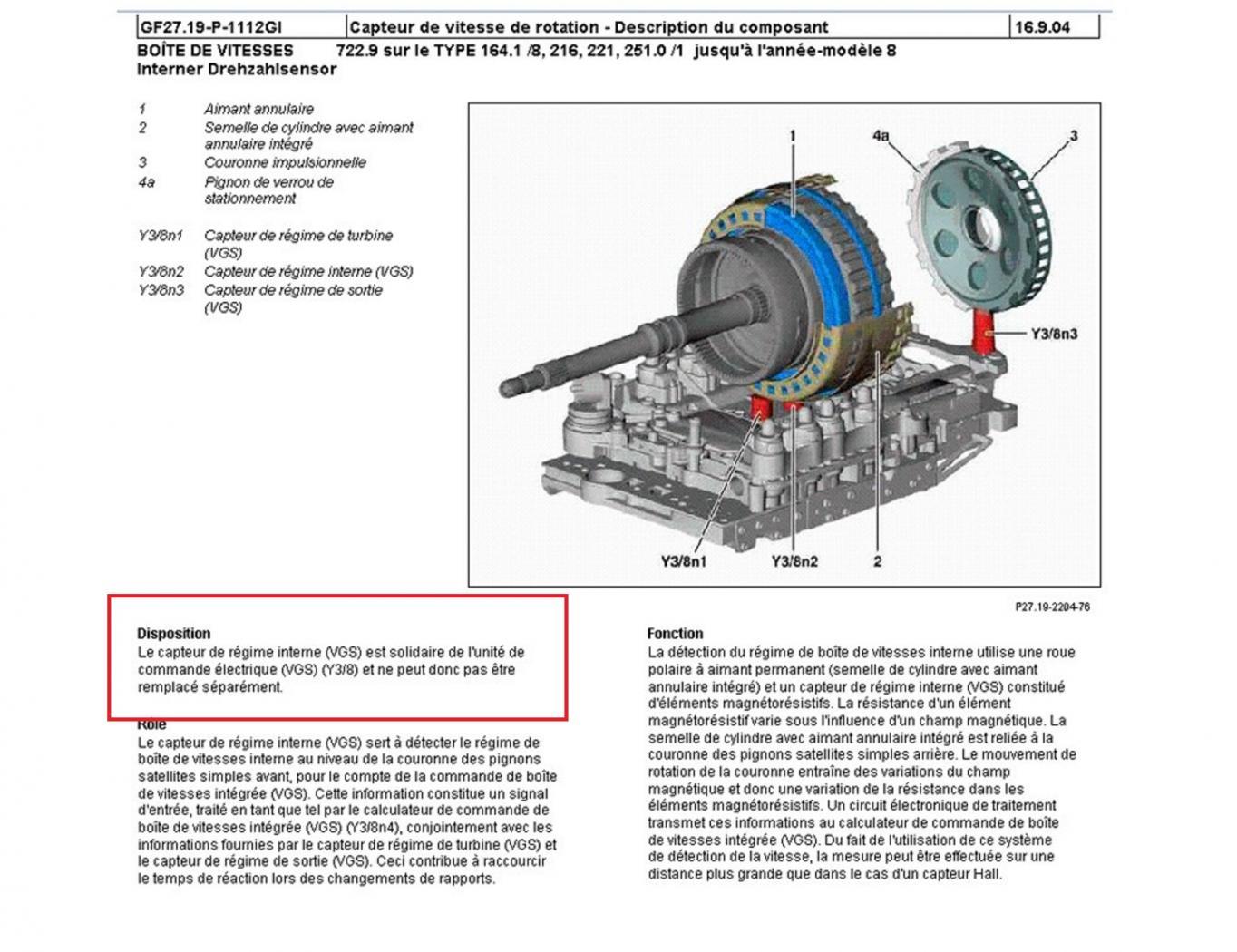 boite-vitesse-722_9-fonctionnement.jpeg