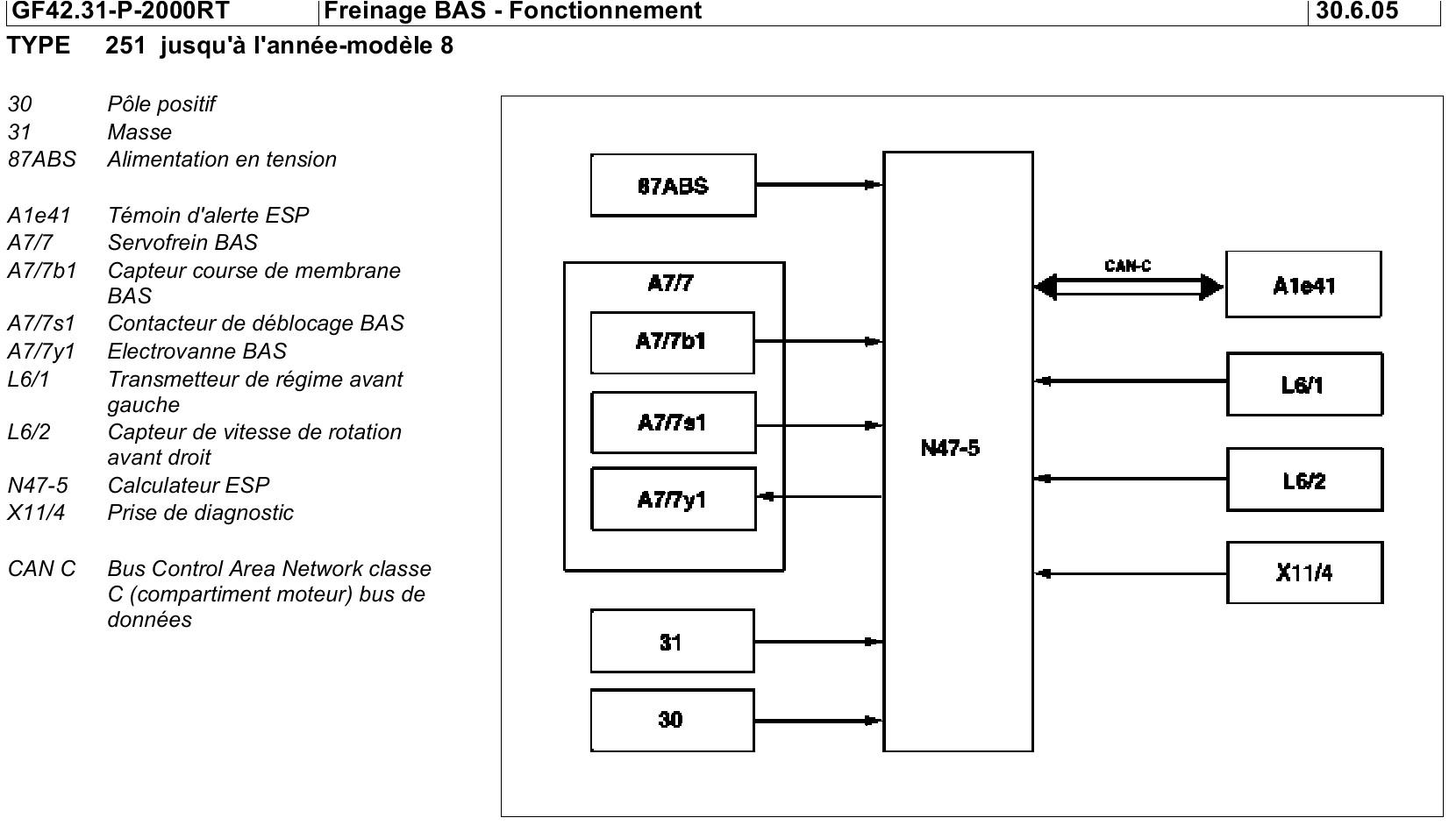 fonctionnement-BAS-WDC2511721A0578591-1-.jpg