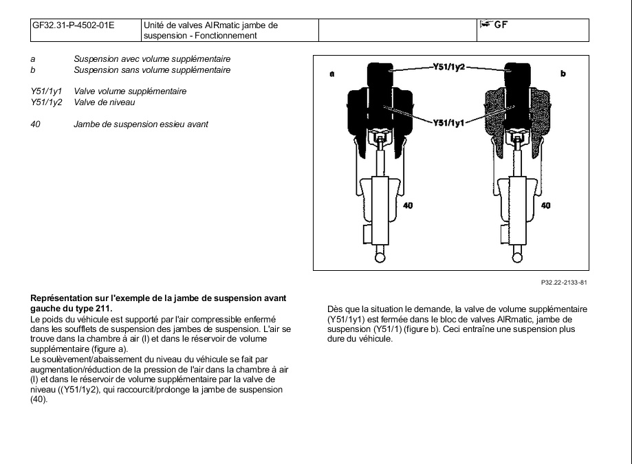 lecture-defaut-airmatic-20.jpg