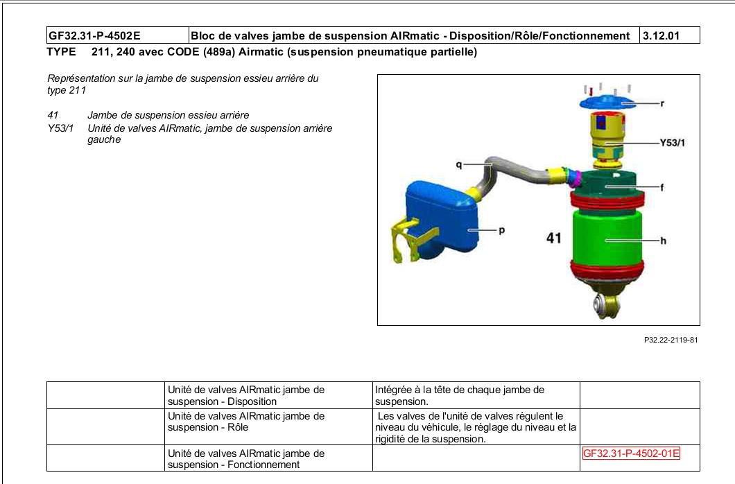 lecture-defaut-airmatic19.jpg