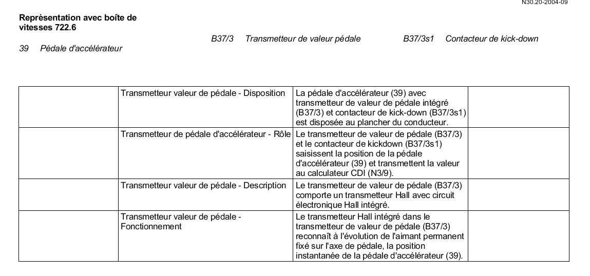 pedale-d-acceleateur-2-WDF63971113198487.jpg