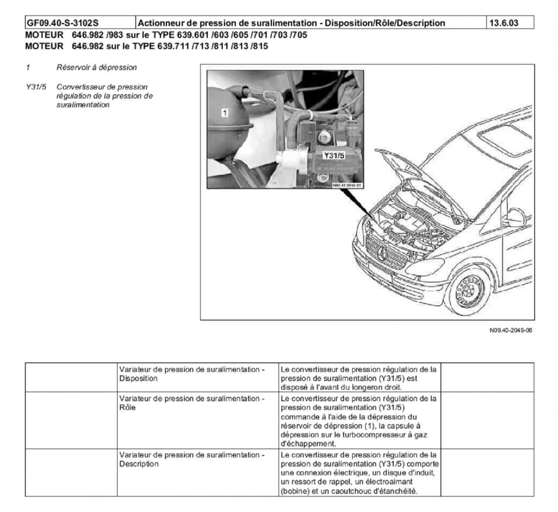 regulation-pression-suralimentation-8-WDF63960113087425.jpeg