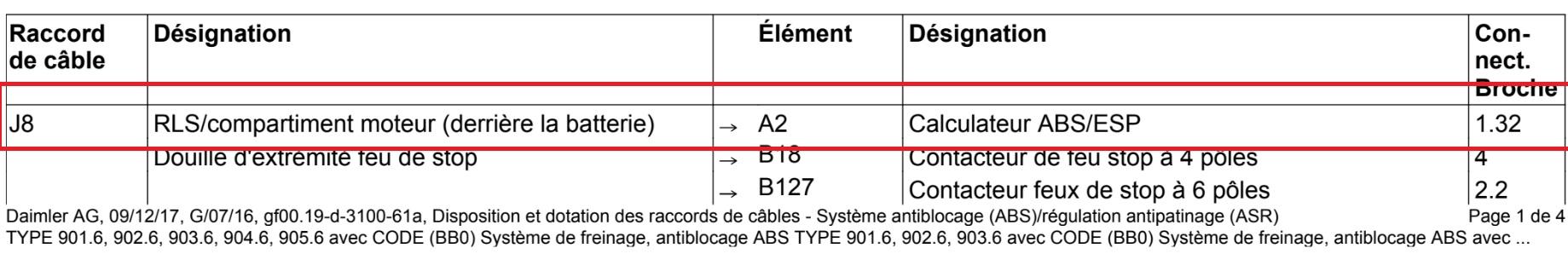 schema-electrique-wdb-ABS-4-9036621R331262.jpg