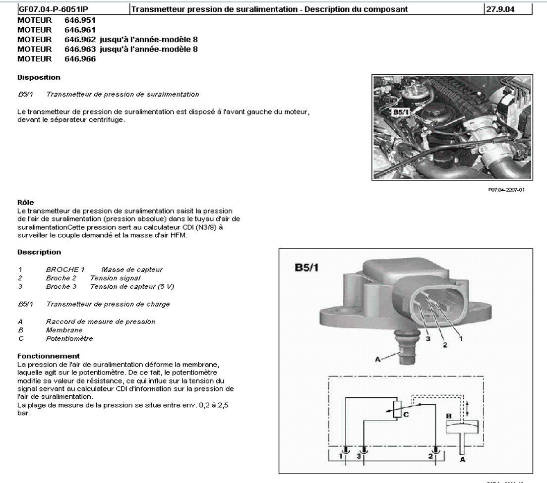 transmetteur-pression-suralimentation.jpeg