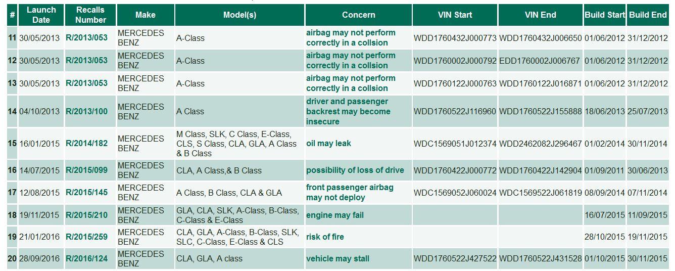 A-CLASS-RECALLS.jpg