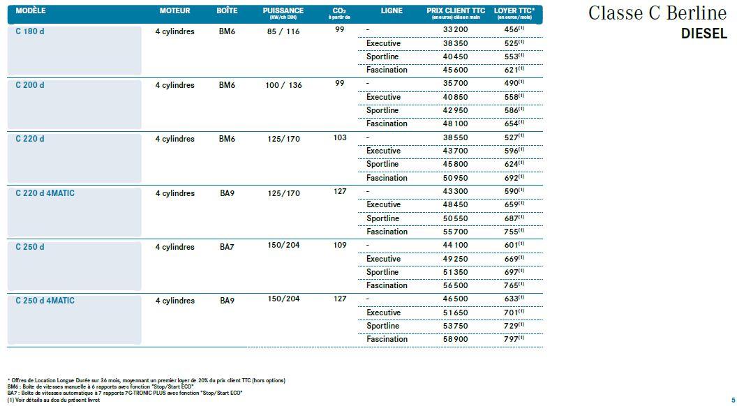 W205 tarif