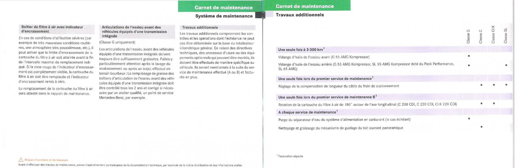 W209-2007-CARNET-MAINTENANCE-03.jpeg