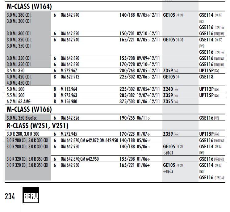 Catalogue BERU ML W164