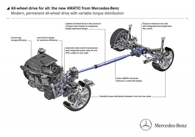 4Matic-1.jpg