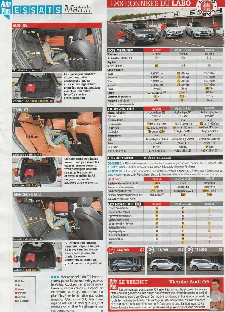 SUV Match AutoPlus du 28042017
