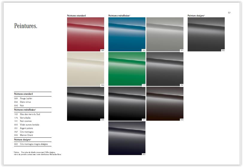 quelle couleur pour ma classe A??? (Page 1) / Classe A ...